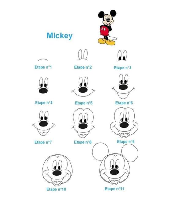 Como dibujar a Mickey