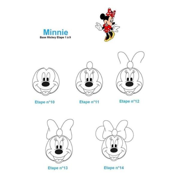 Como dibujar a Minnie
