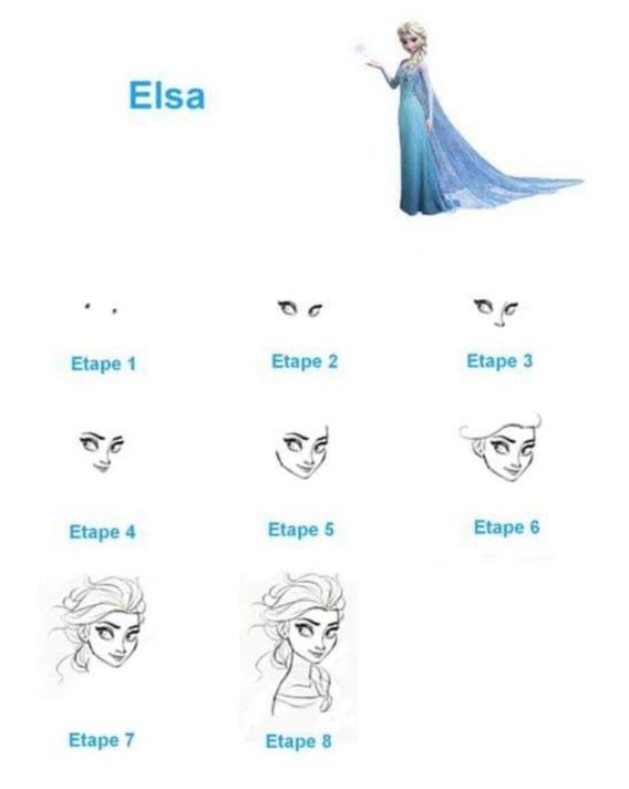 Dibujar a Elsa en simples pasos