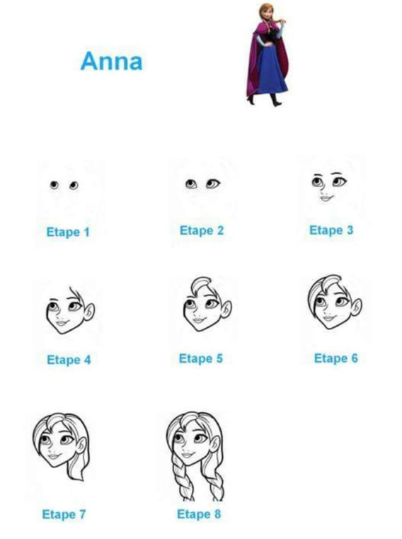 Como dibujar a Anna en simples pasos