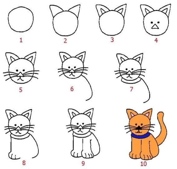 Como dibujar un gato en simples pasos