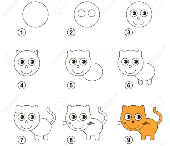 Nueve pasos para dibujar un lindo gatito