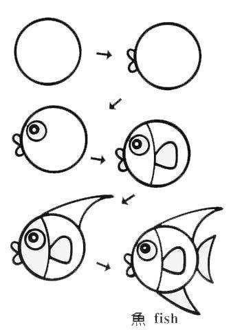 Paso a paso para dibujar un divertido pez