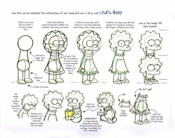 Cómo dibujar a Lisa Simpson