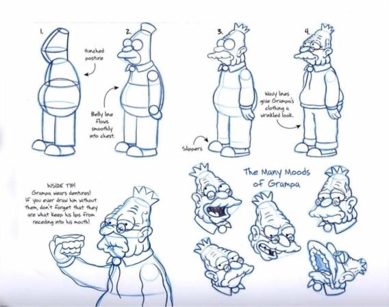 Cómo dibujar a Abuelo Simpson
