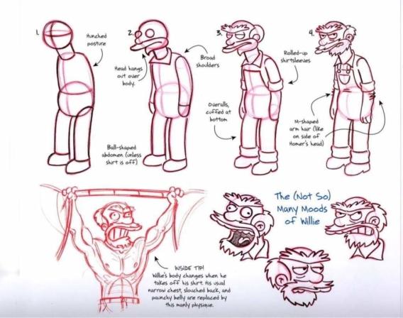 Cómo dibujar a Jardinero Willie