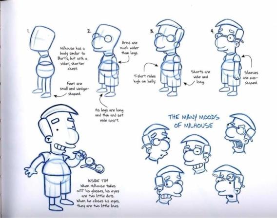 Cómo dibujar a Milhouse
