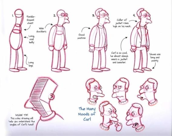 Cómo dibujar a Karl