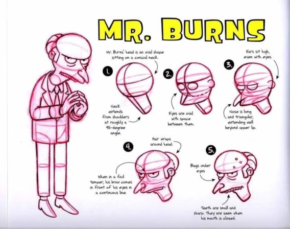 Cómo dibujar al Señor Burns